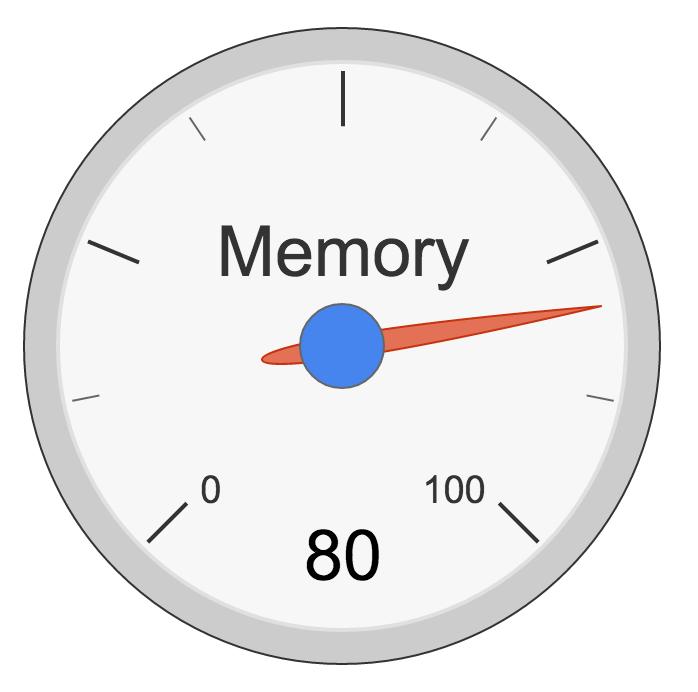 Homepage - Visualizer Demo